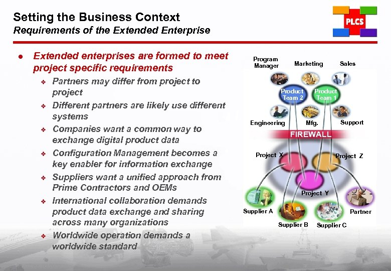 Setting the Business Context Requirements of the Extended Enterprise l Extended enterprises are formed