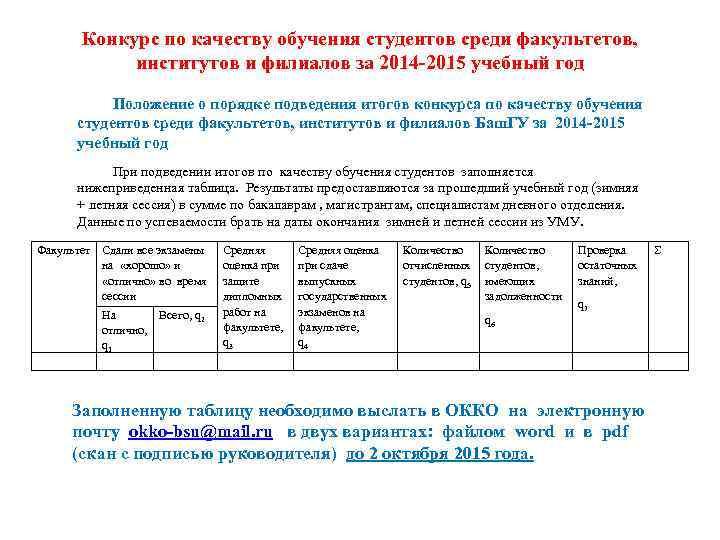 Конкурс по качеству обучения студентов среди факультетов, институтов и филиалов за 2014 -2015 учебный
