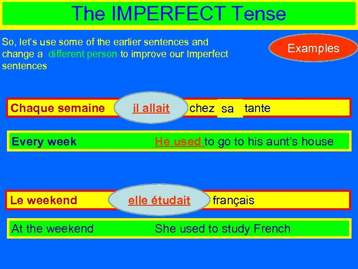 The IMPERFECT Tense So, let's use some of the earlier sentences and change a