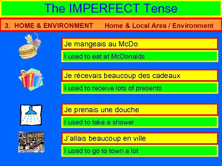 The IMPERFECT Tense 3. HOME & ENVIRONMENT Home & Local Area / Environment Je