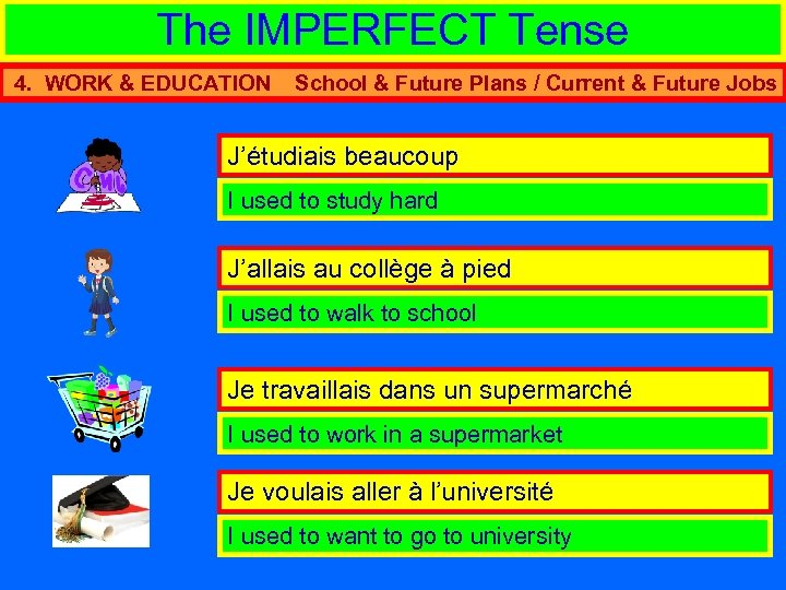 The IMPERFECT Tense 4. WORK & EDUCATION School & Future Plans / Current &