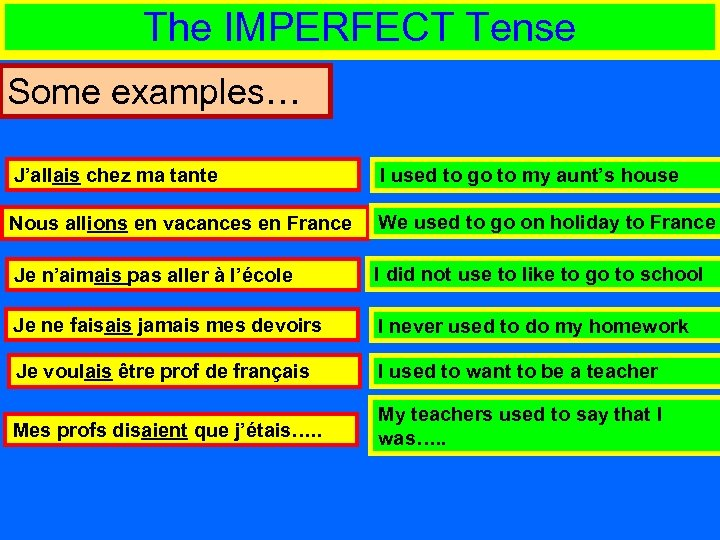 The IMPERFECT Tense Some examples… J'allais chez ma tante I used to go to