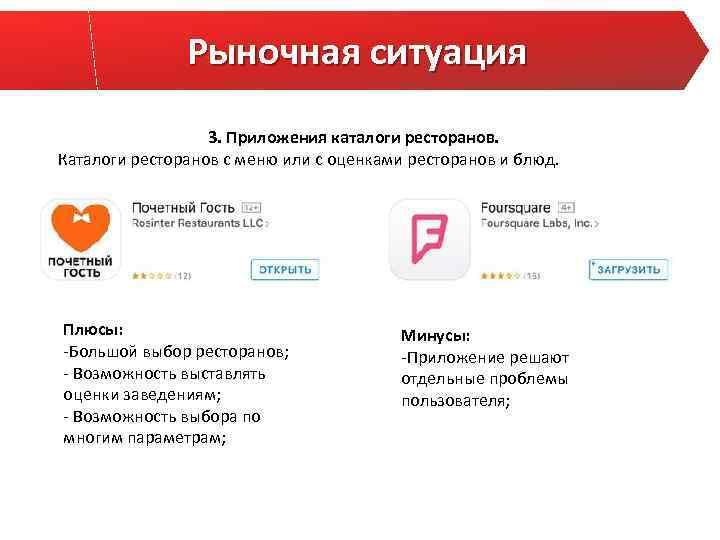 Рыночная ситуация 3. Приложения каталоги ресторанов. Каталоги ресторанов с меню или с оценками ресторанов