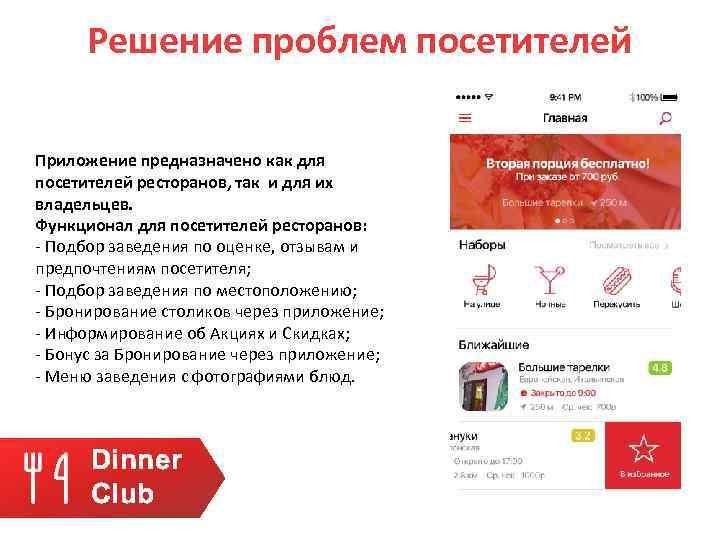 Решение проблем посетителей Приложение предназначено как для посетителей ресторанов, так и для их владельцев.