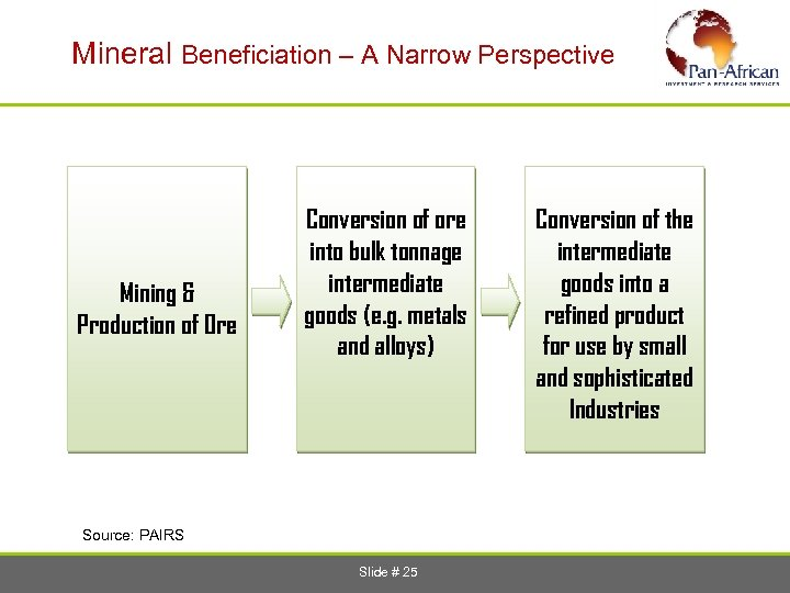 Mineral Beneficiation – A Narrow Perspective Mining & Production of Ore Conversion of