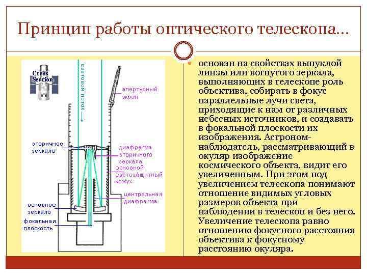 Принцип работы оптического телескопа… основан на свойствах выпуклой линзы или вогнутого зеркала, выполняющих в