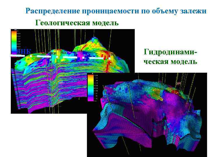Распределение проницаемости по объему залежи Геологическая модель ВНК Гидродинамическая модель