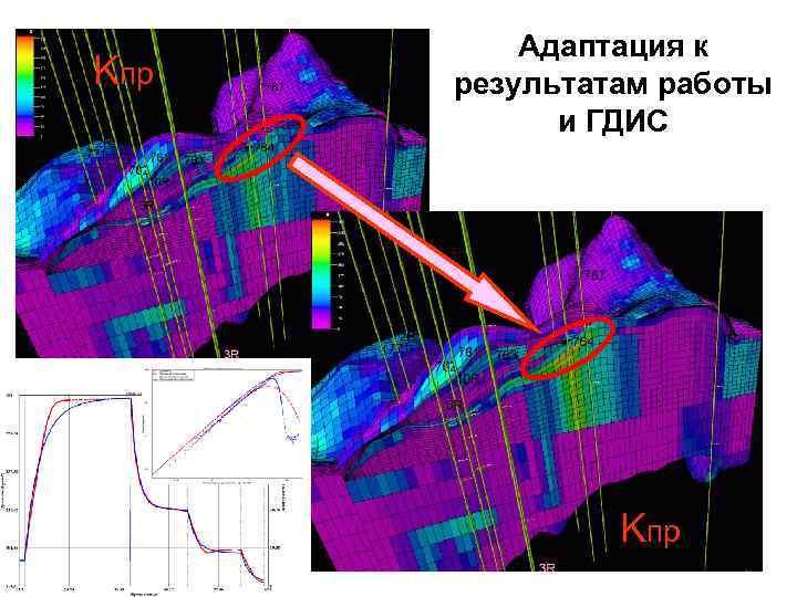 Kпр Адаптация к результатам работы и ГДИС Kпр 25