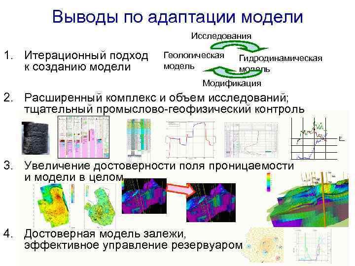 Выводы по адаптации модели Исследования 1. Итерационный подход к созданию модели Геологическая модель Гидродинамическая