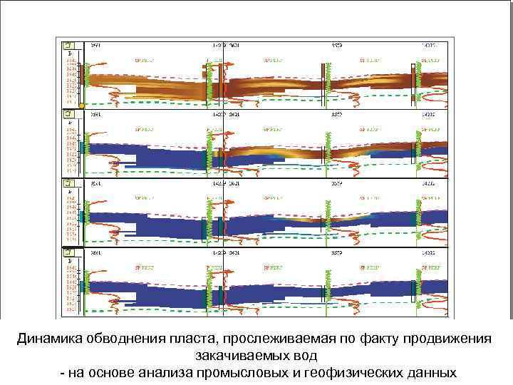 Динамика обводнения пласта, прослеживаемая по факту продвижения закачиваемых вод - на основе анализа промысловых