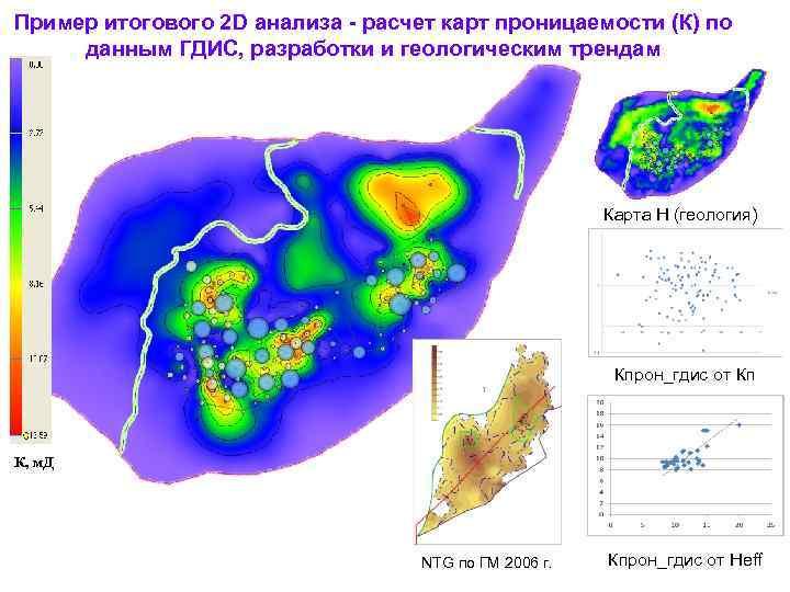 Пример итогового 2 D анализа - расчет карт проницаемости (К) по данным ГДИС, разработки