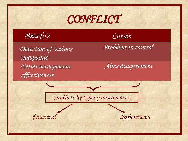 CONFLICT Benefits Losses Detection of various viewpoints Better management effectiveness Problems in control Aims