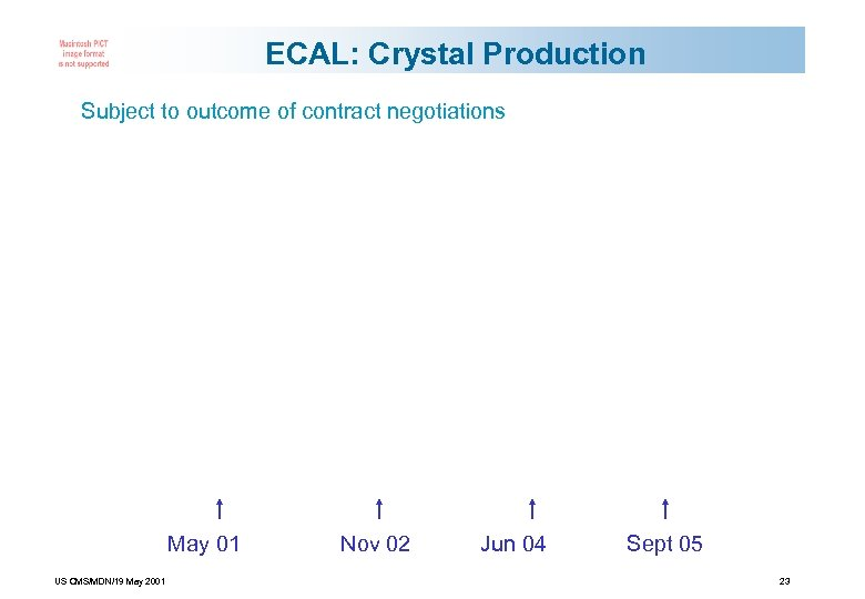 ECAL: Crystal Production Subject to outcome of contract negotiations May 01 US CMS/MDN/19 May
