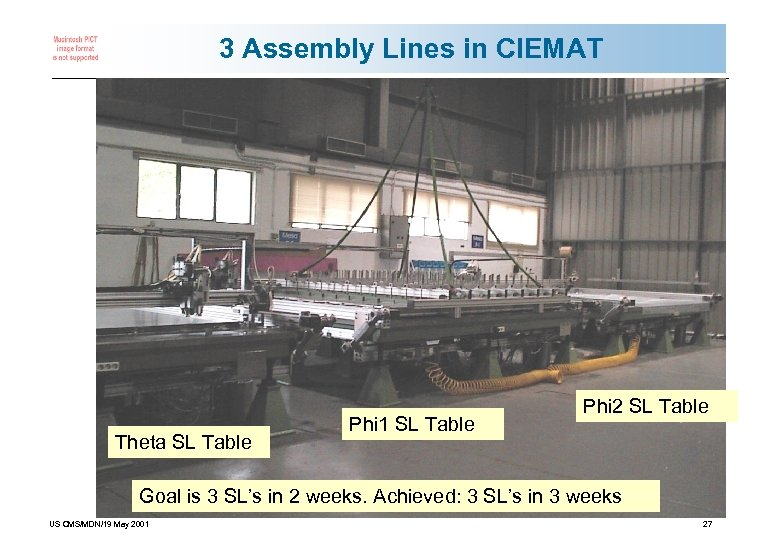 3 Assembly Lines in CIEMAT Theta SL Table Phi 1 SL Table Phi 2