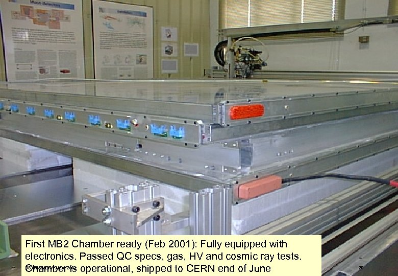 First MB 2 in CIEMAT First MB 2 Chamber ready (Feb 2001): Fully equipped