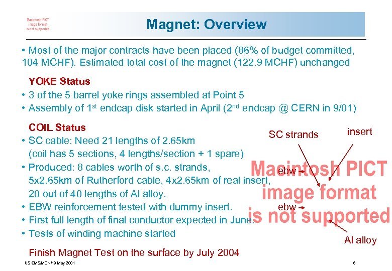 Magnet: Overview • Most of the major contracts have been placed (86% of budget