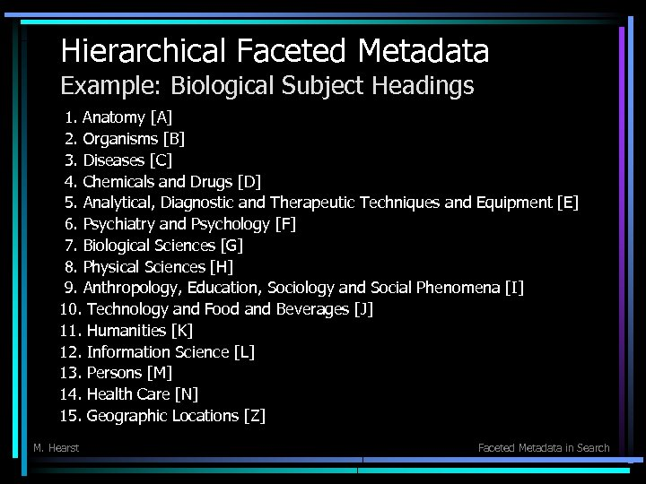 Hierarchical Faceted Metadata Example: Biological Subject Headings 1. Anatomy [A] 2. Organisms [B] 3.