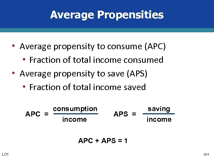 Average Propensities • Average propensity to consume (APC) • Fraction of total income consumed