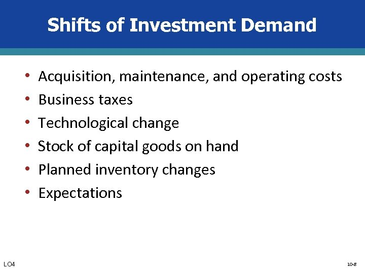 Shifts of Investment Demand • • • LO 4 Acquisition, maintenance, and operating costs