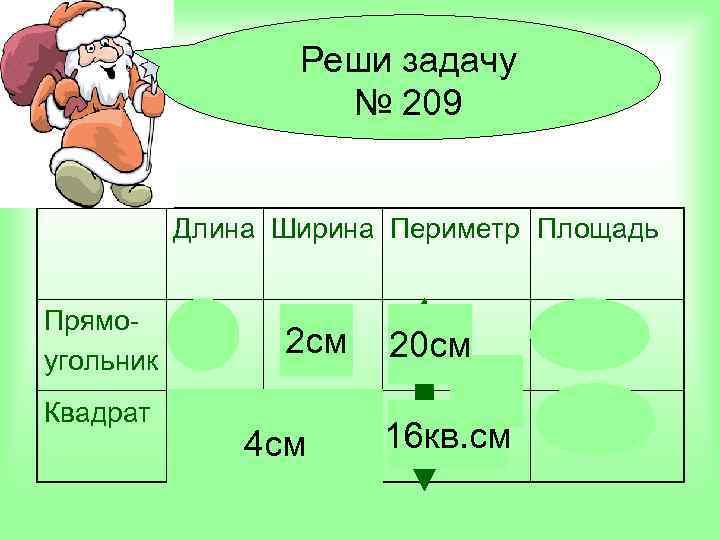 Реши задачу № 209 Длина Ширина Периметр Площадь Прямо- 8 см угольник Квадрат ?