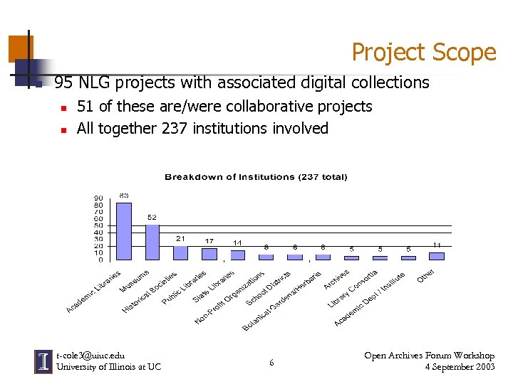 Project Scope n 95 NLG projects with associated digital collections n n 51 of
