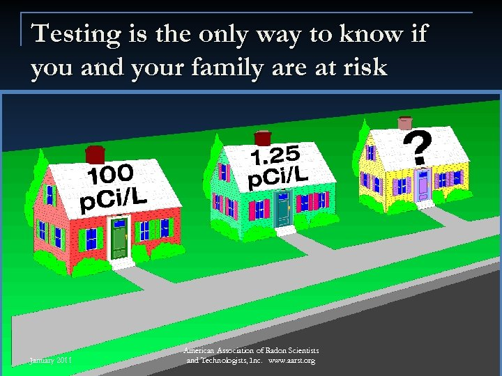 Testing is the only way to know if you and your family are at