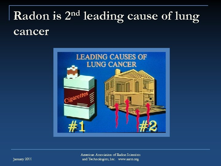 Radon is cancer January 2011 nd 2 leading cause of lung American Association of