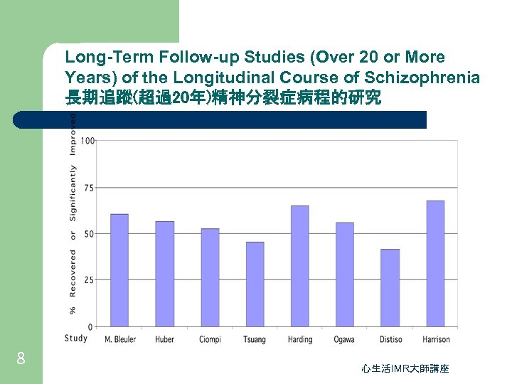 Long-Term Follow-up Studies (Over 20 or More Years) of the Longitudinal Course of Schizophrenia