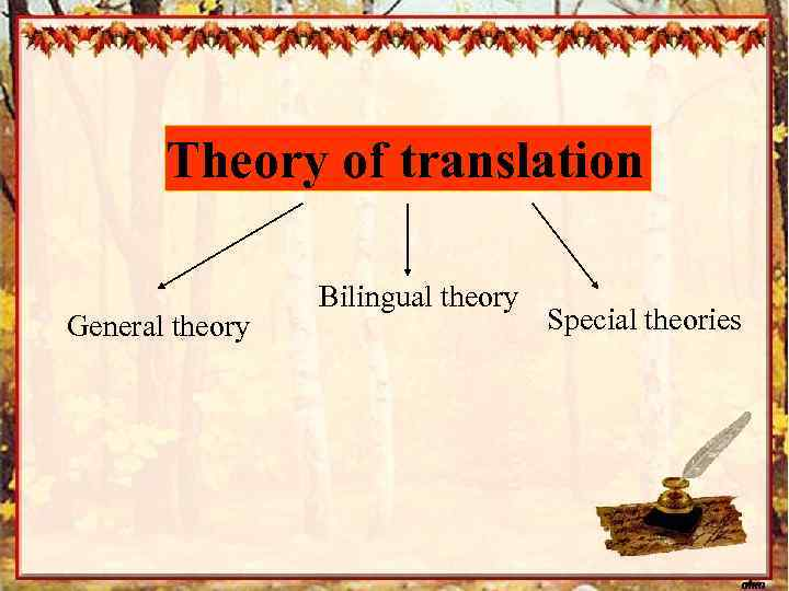 Theory of translation General theory Bilingual theory Special theories