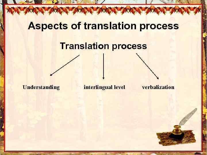 Aspects of translation process Translation process Understanding interlingual level verbalization