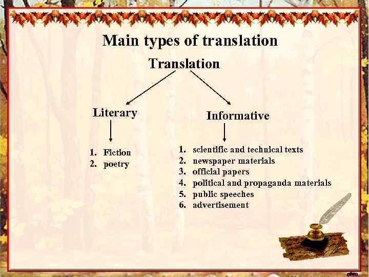 Main types of translation Translation Literary 1. Fiction 2. poetry Informative 1. 2. 3.