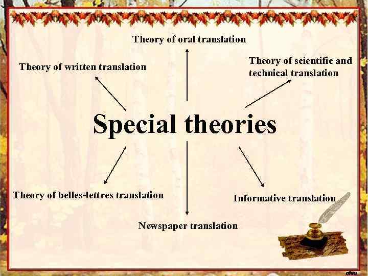 Theory of oral translation Theory of scientific and technical translation Theory of written translation