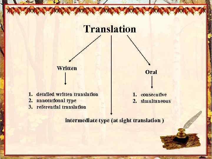 Translation Written 1. detailed written translation 2. annotational type 3. referential translation Oral 1.