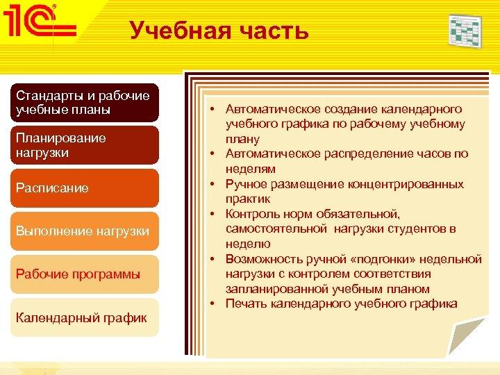 Учебная часть Стандарты и рабочие учебные планы Планирование нагрузки Расписание Выполнение нагрузки Рабочие программы