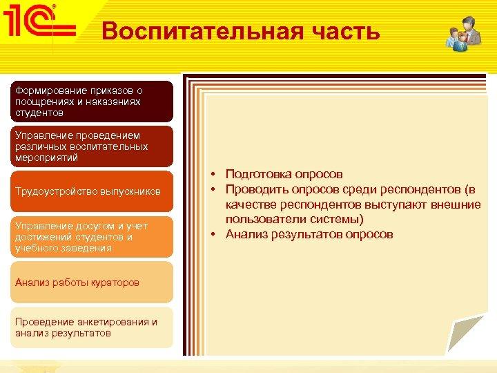 Воспитательная часть Формирование приказов о поощрениях и наказаниях студентов Управление проведением различных воспитательных мероприятий