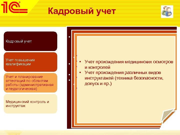 Кадровый учет Учет повышения квалификации Учет и планирование аттестаций по областям работы (административная и