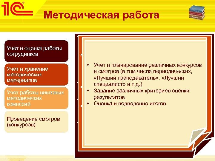 Методическая работа • Учет и оценка работы сотрудников Учет и хранение методических материалов Учет
