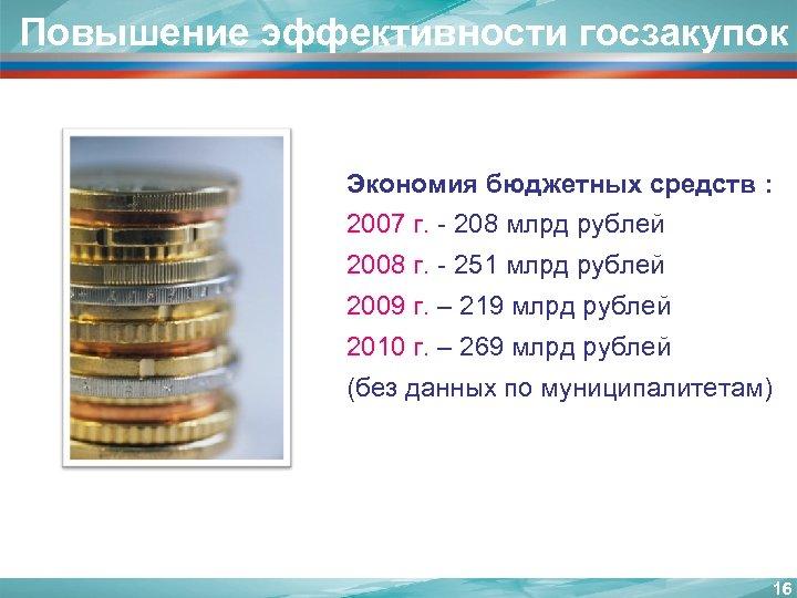 Повышение эффективности госзакупок Экономия бюджетных средств : 2007 г. - 208 млрд рублей 2008