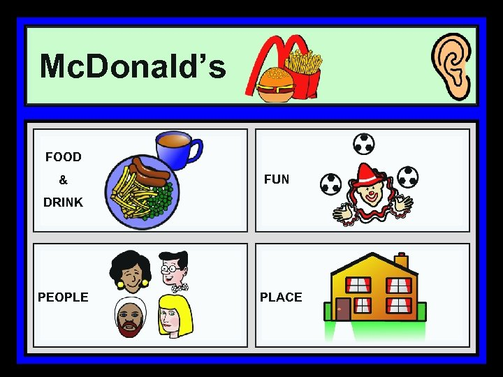 Mc. Donald's FOOD & FUN DRINK PEOPLE PLACE
