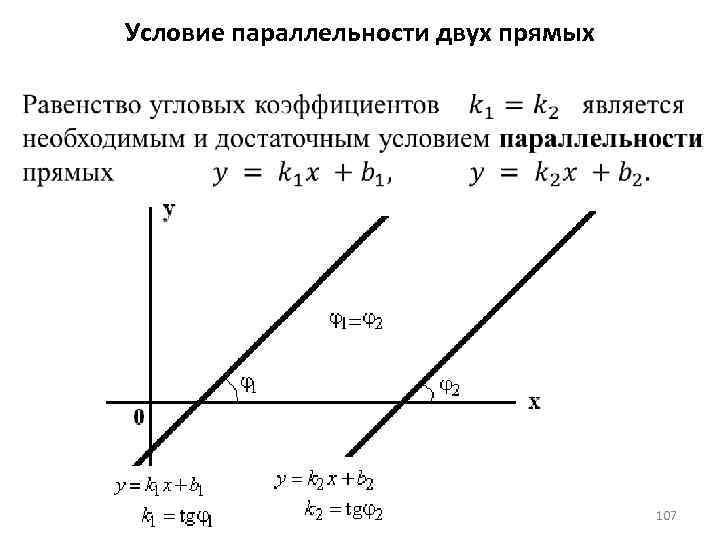 Условие параллельности двух прямых 107