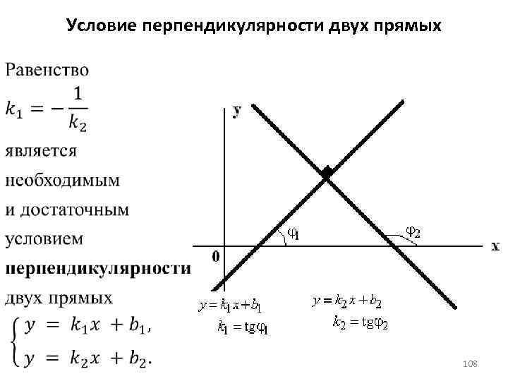 Условие перпендикулярности двух прямых 108