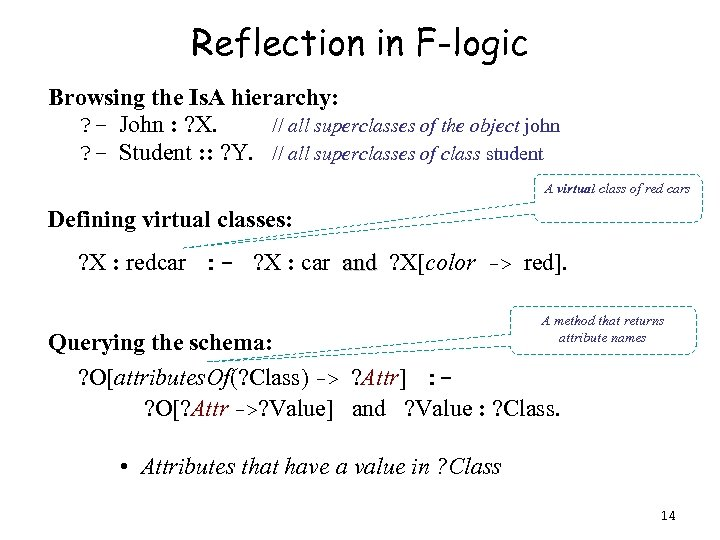 Reflection in F-logic Browsing the Is. A hierarchy: ? - John : ? X.