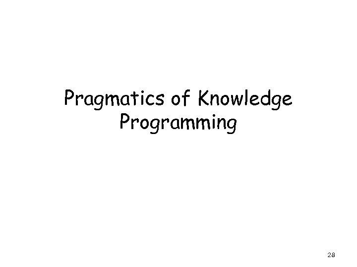 Pragmatics of Knowledge Programming 28