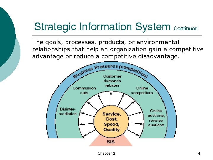 Strategic Information System Continued The goals, processes, products, or environmental relationships that help an