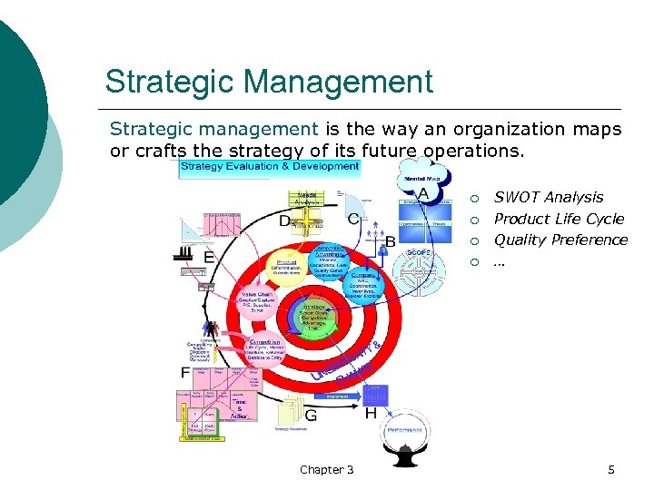 Strategic Management Strategic management is the way an organization maps or crafts the strategy