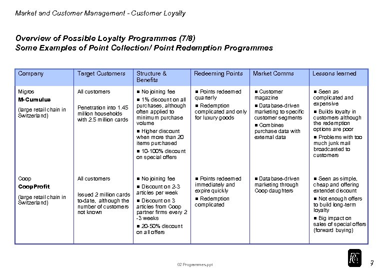 Market and Customer Management - Customer Loyalty Overview of Possible Loyalty Programmes (7/8) Some