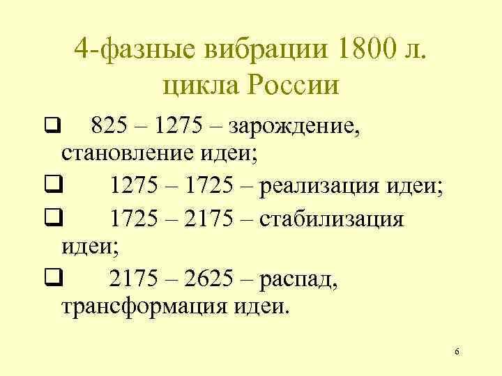 4 -фазные вибрации 1800 л. цикла России q 825 – 1275 – зарождение, становление