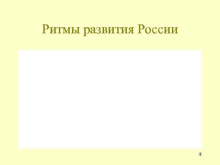Ритмы развития России 8
