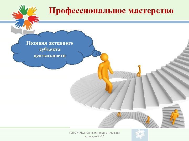 Профессиональное мастерство Позиция активного субъекта деятельности ГБПОУ