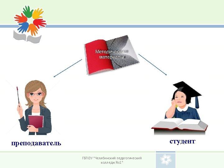 студент преподаватель ГБПОУ